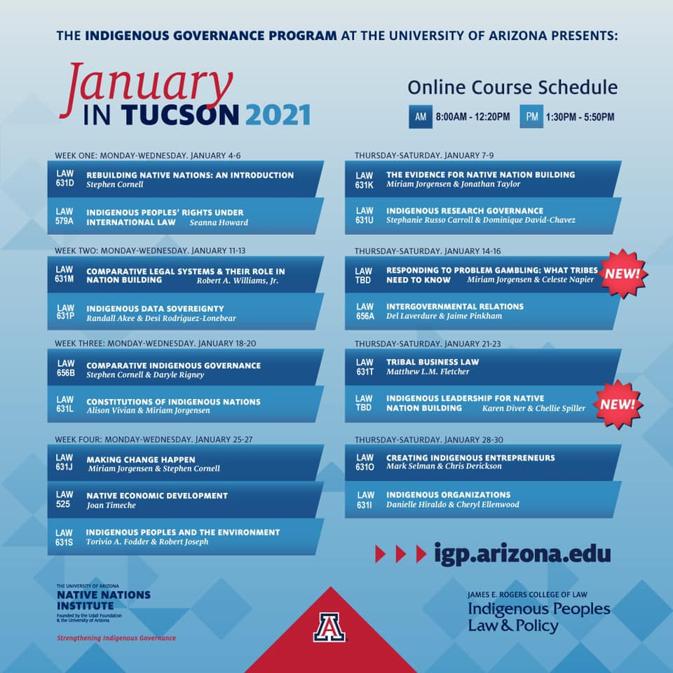 January in Tucson courses